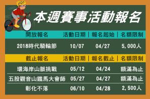 【報馬仔】4/24~5/7 即將開放與截止賽事一覽
