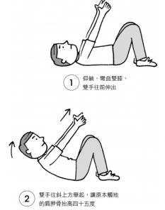 【書摘】《打造不老體質,從肌耐力訓練做起》能清楚感受肌耐力提昇的六種訓練