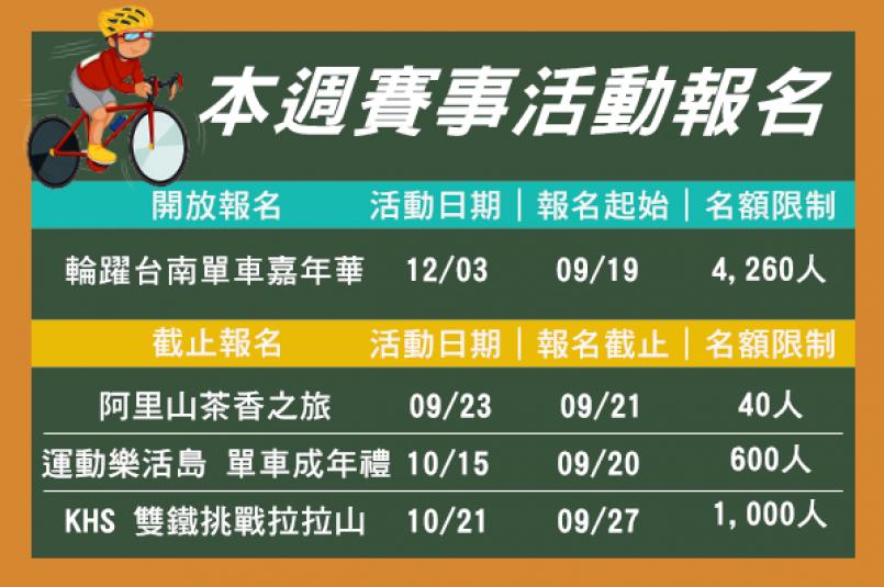 【報馬仔】9/19~10/2 即將開放與截止賽事一覽