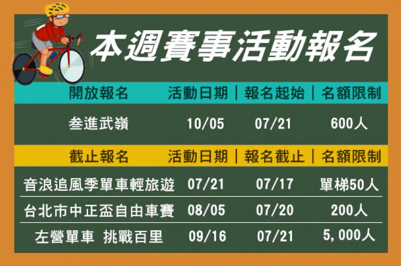 【報馬仔】7/17~7/30 即將開放與截止賽事一覽
