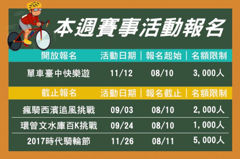 【報馬仔】8/8~8/21 即將開放與截止賽事一覽
