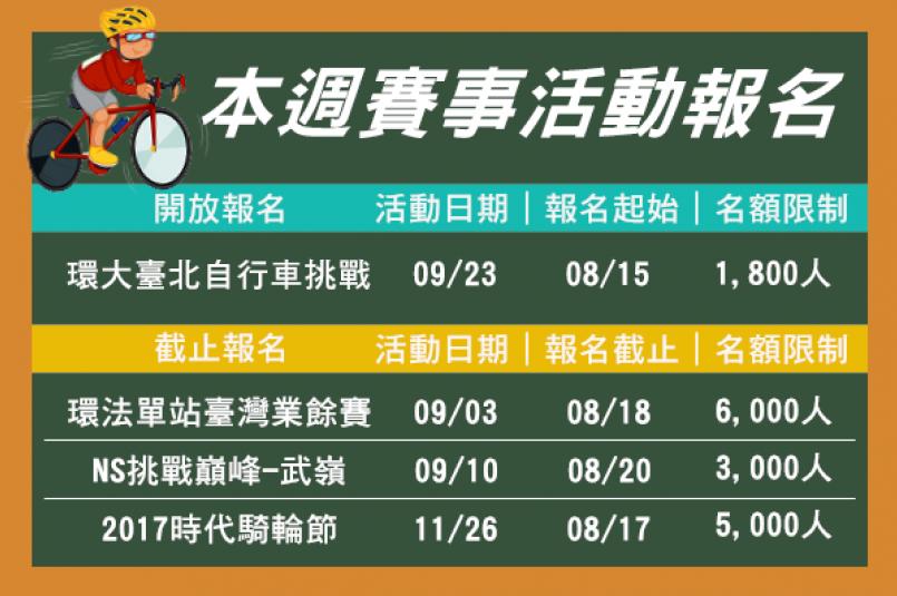 【報馬仔】8/15~8/28 即將開放與截止賽事一覽