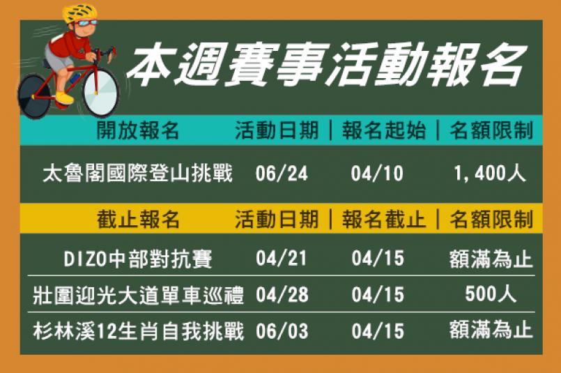 【報馬仔】4/10~4/23 即將開放與截止賽事一覽