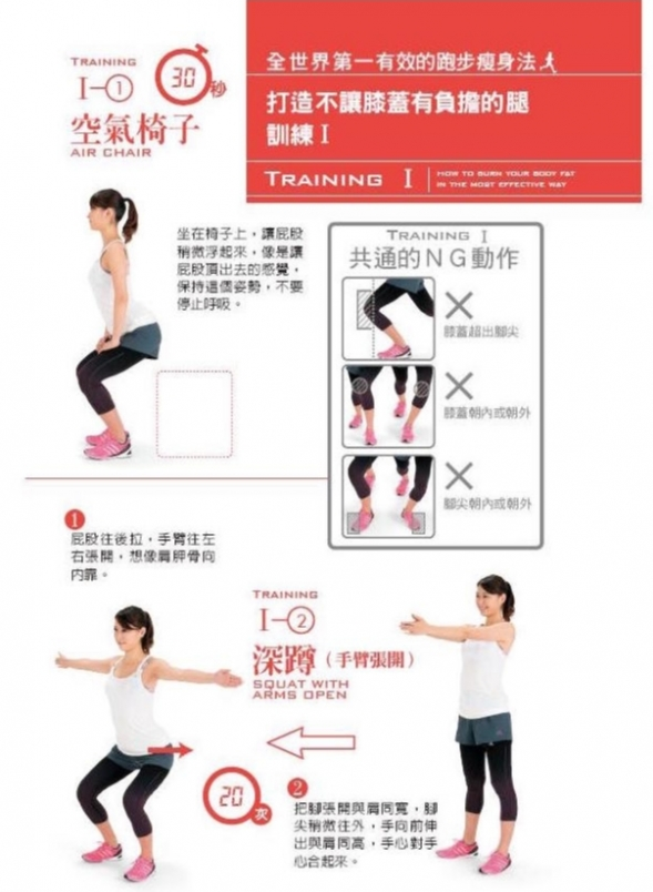 【書摘】《全世界第一有效的跑步瘦身法》打造不讓膝蓋有負擔的腿訓練
