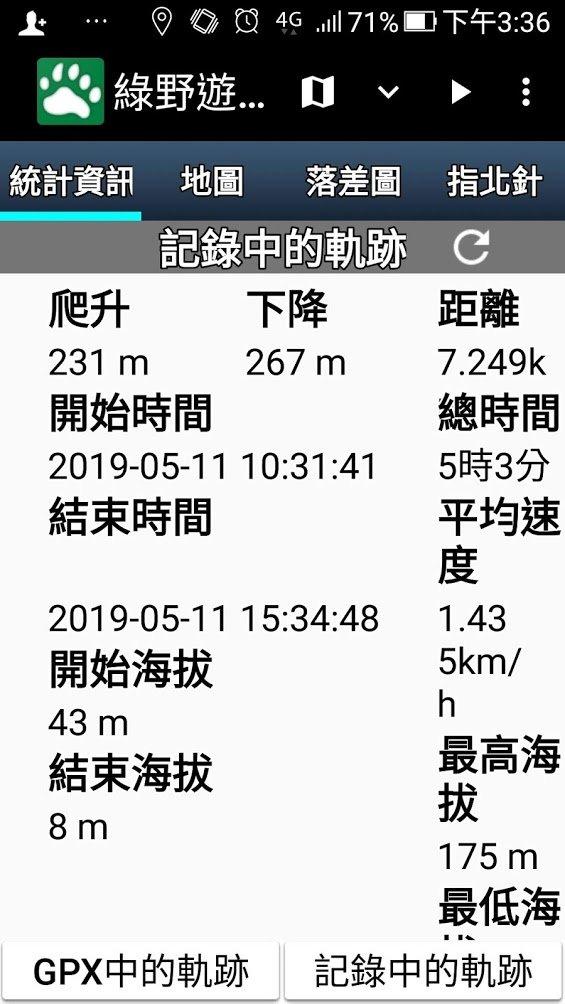 搭著公車去旅行:情人湖、海興路森林步道_583169