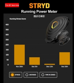 Stryd教學 #2 : Running Stress Score
