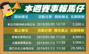 【報馬仔】11/27~12/10 即將開報與截止賽事一覽