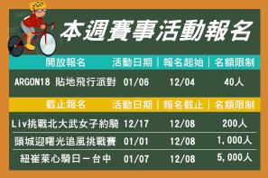 【報馬仔】12/5~12/18 即將開放與截止賽事一覽