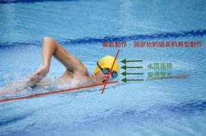 【三項鐵人】週末游泳小教室 – 用肩膀帶動換氣動作
