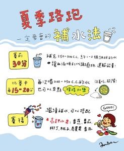 安平星光馬特輯:夏季路跑一定要會的補水法!