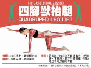 【書摘】《核心肌群訓練解剖全書》核心穩定的四大絕招
