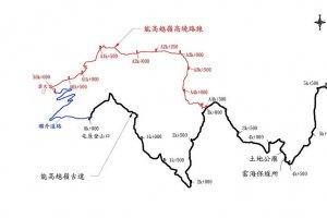 【新聞】能高越嶺西段11月6日起段開放高繞路線,請注意步道路況!