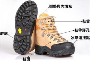【裝備】登山鞋選購指南