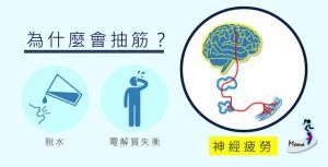 【登山醫學】運動員的抽筋:成因?怎麼預防?