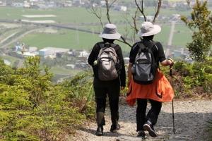 【裝備】健行與登山裝備檢查表