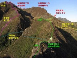 【新北/瑞芳】劍龍、鉅齒稜線精華段