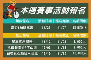 【報馬仔】11/7~11/20 即將開放與截止賽事一覽