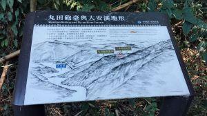 丸田砲台遺址步道