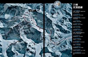 【書摘】《聖母峰》-聖母峰的體能挑戰