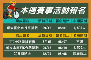 【報馬仔】8/7~8/20 即將開放與截止賽事一覽