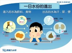 【戶外百科】水分補給站(2):日常中的水分流失及正確的補充
