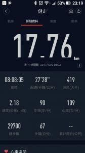 106.12.02 新竹霞喀羅古道-養老段-白石吊橋 17.76公里 8小時