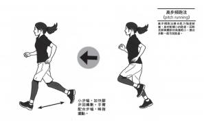 【書摘】《每個人都能4小時完成全馬!》比賽後半使用高步頻跑法來預防降速
