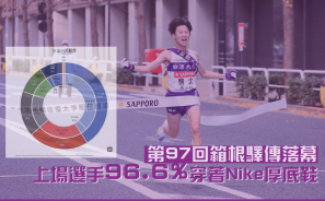 【跑鞋大解析】第 97 回箱根驛傳落幕,210 位上場選手高達 96.6% 穿著 Nike 厚底鞋!