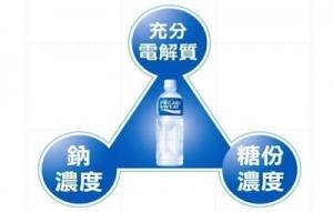【戶外百科】水分補給站(3):運動時的水份流失及正確的補充