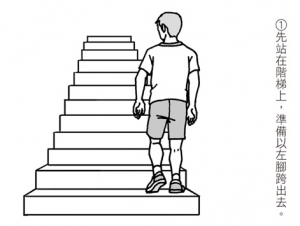【書摘】《三浦雄一郎の步行技術》-上下樓梯訓練