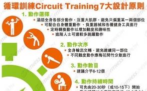 【7大設計原則】循環訓練 - Circuit Training