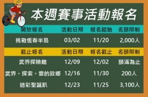 11/20~12/03 即將開放與截止賽事一覽