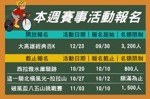 【報馬仔】10/9~10/22 即將開放與截止賽事一覽