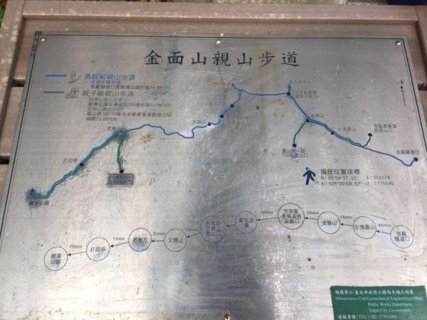 小百岳。劍潭山