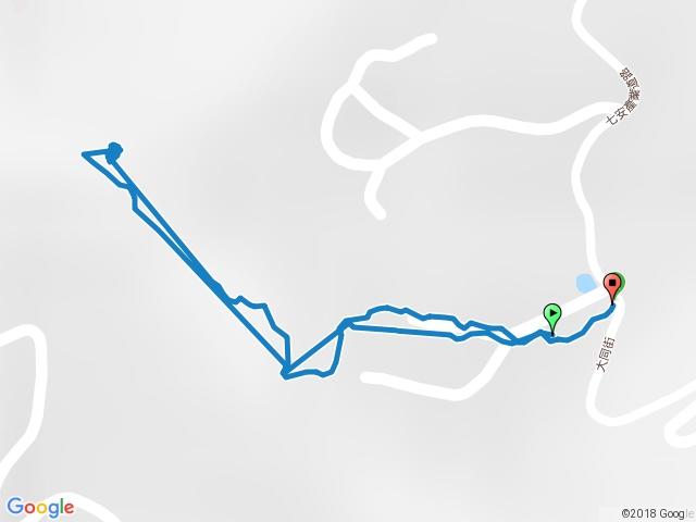 20180116 瑪東大牛稠嶺步道