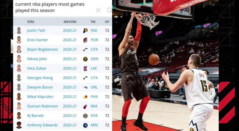NBA / Jokic領銜!本賽季共11名球員全勤出賽72場
