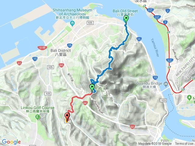 台北天際線第七段:八里渡船頭-觀音山-水尾山